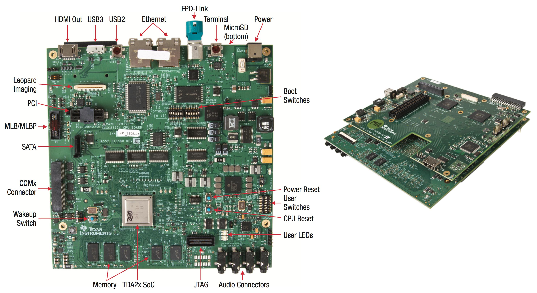 Ti Gives Sight To Vision Enabled Automotive Technologies Figure 1 Power Electronics Platform Block Diagram 8 Tda2x Evaluation Module