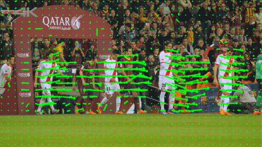 An Introduction to the NVIDIA Optical Flow SDK