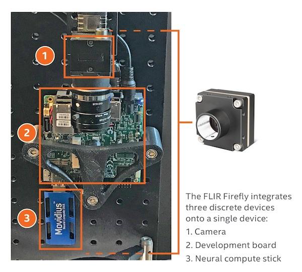 FLIR Firefly Integrates Three Devices into a Quarter-Size Camera