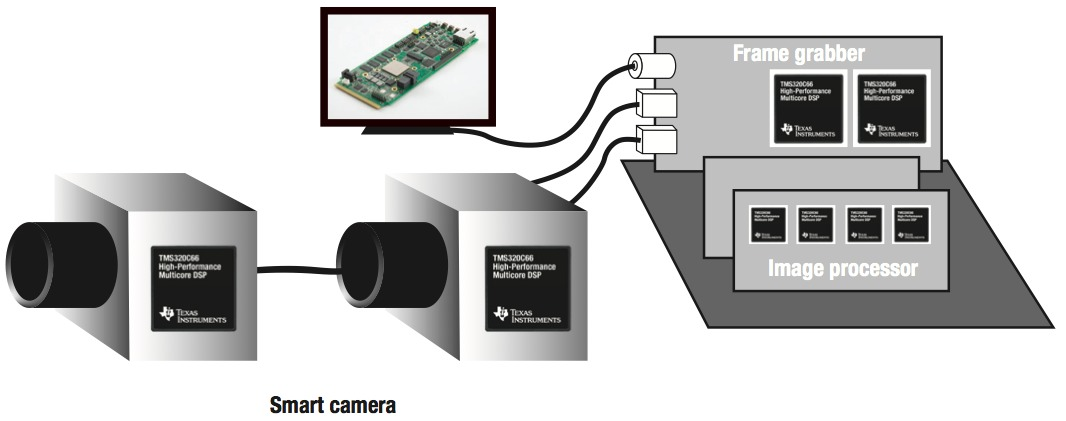 machine vision application
